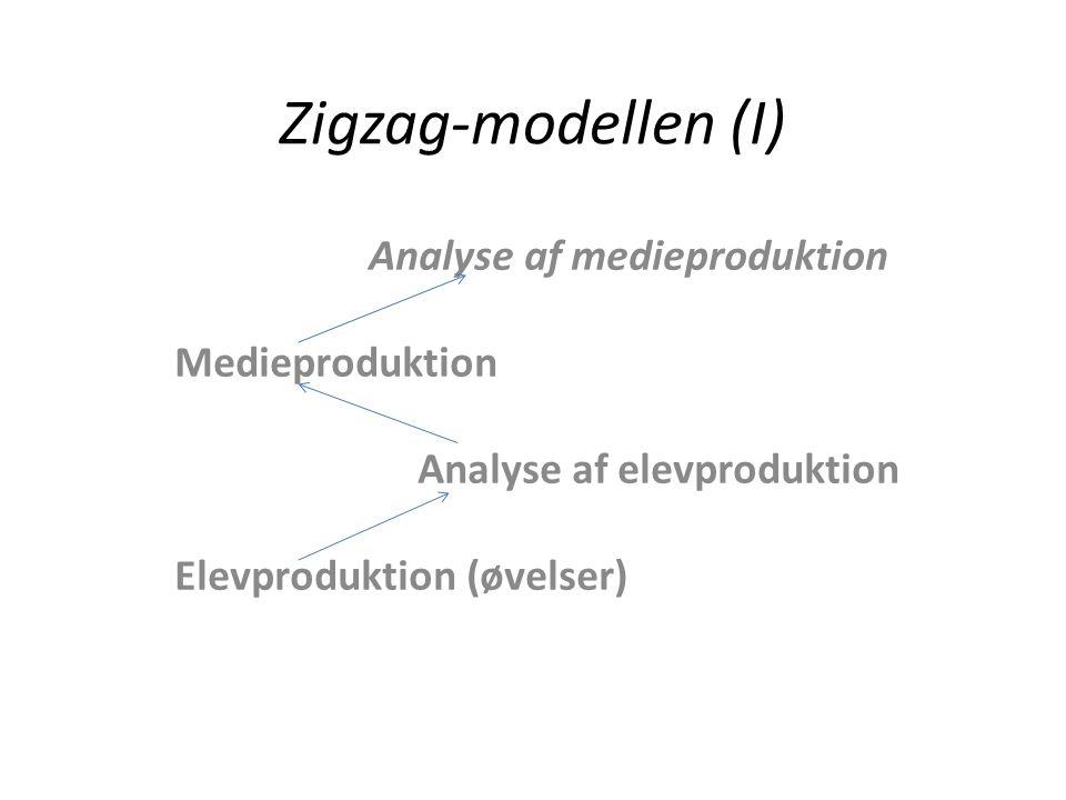 Zigzag-modellen (I) Analyse af medieproduktion Medieproduktion
