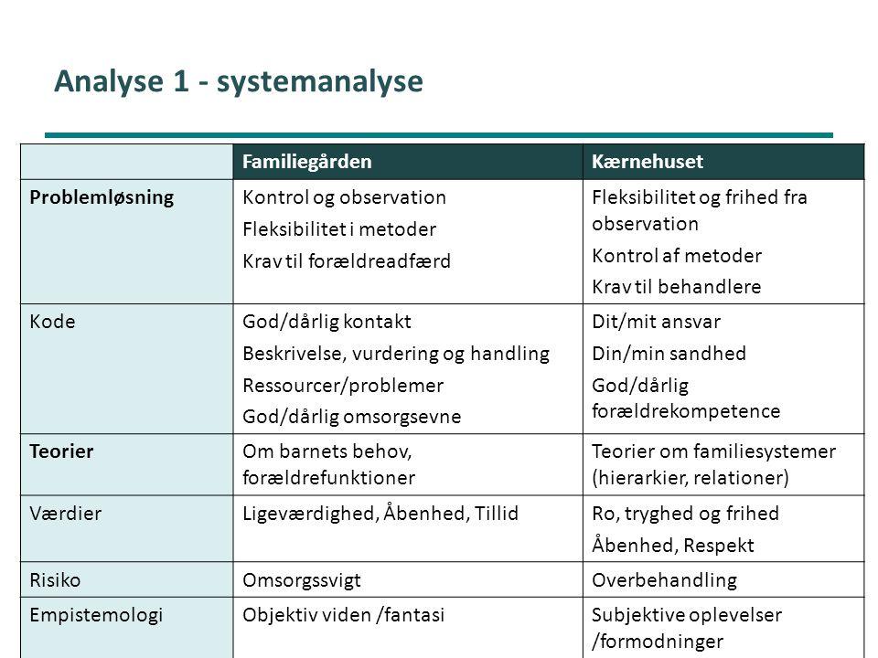 Analyse 1 - systemanalyse