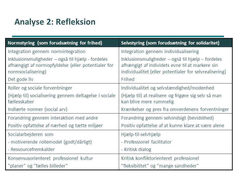 Analyse 2: Refleksion Normstyring (som forudsætning for frihed)