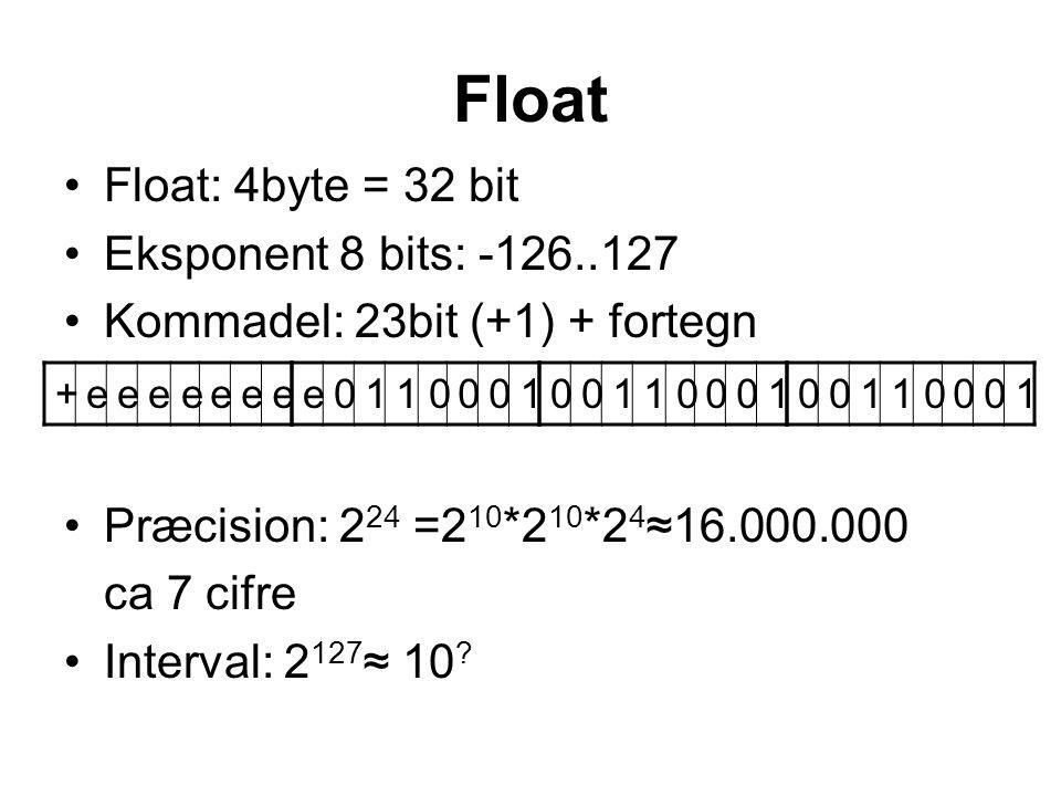 Float Float: 4byte = 32 bit Eksponent 8 bits: -126..127