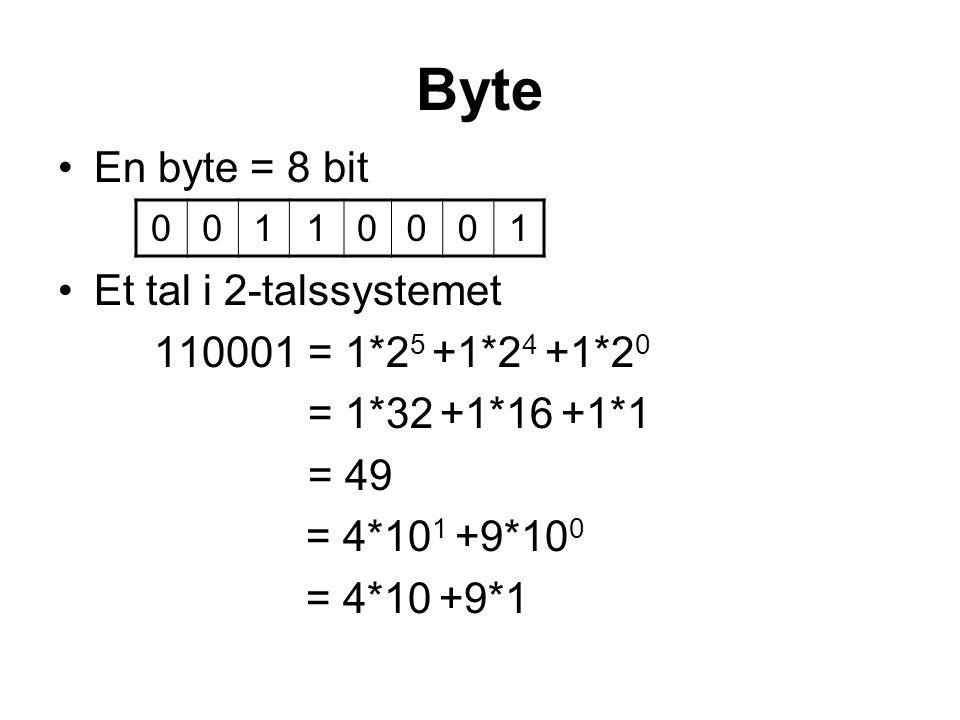 Byte En byte = 8 bit Et tal i 2-talssystemet 110001 = 1*25 +1*24 +1*20