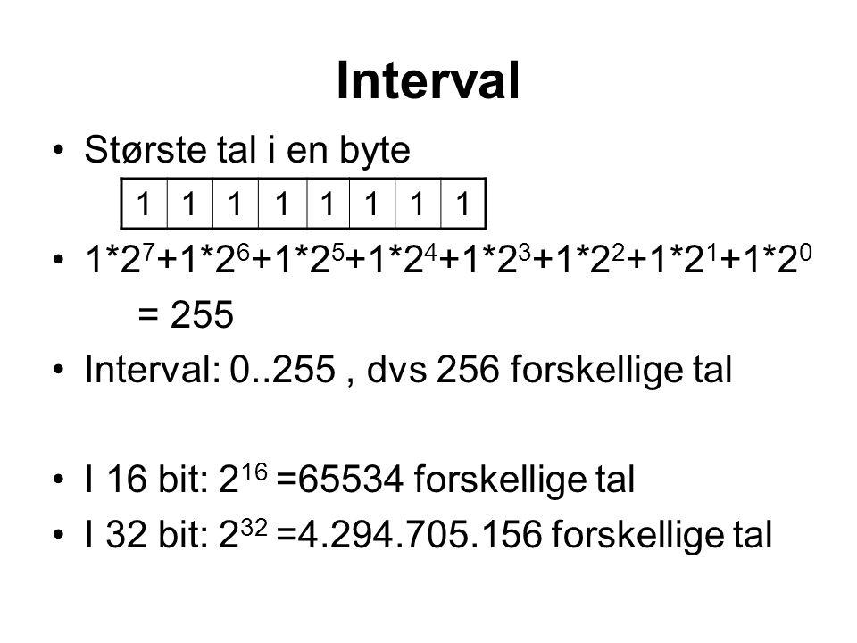 Interval Største tal i en byte 1*27+1*26+1*25+1*24+1*23+1*22+1*21+1*20