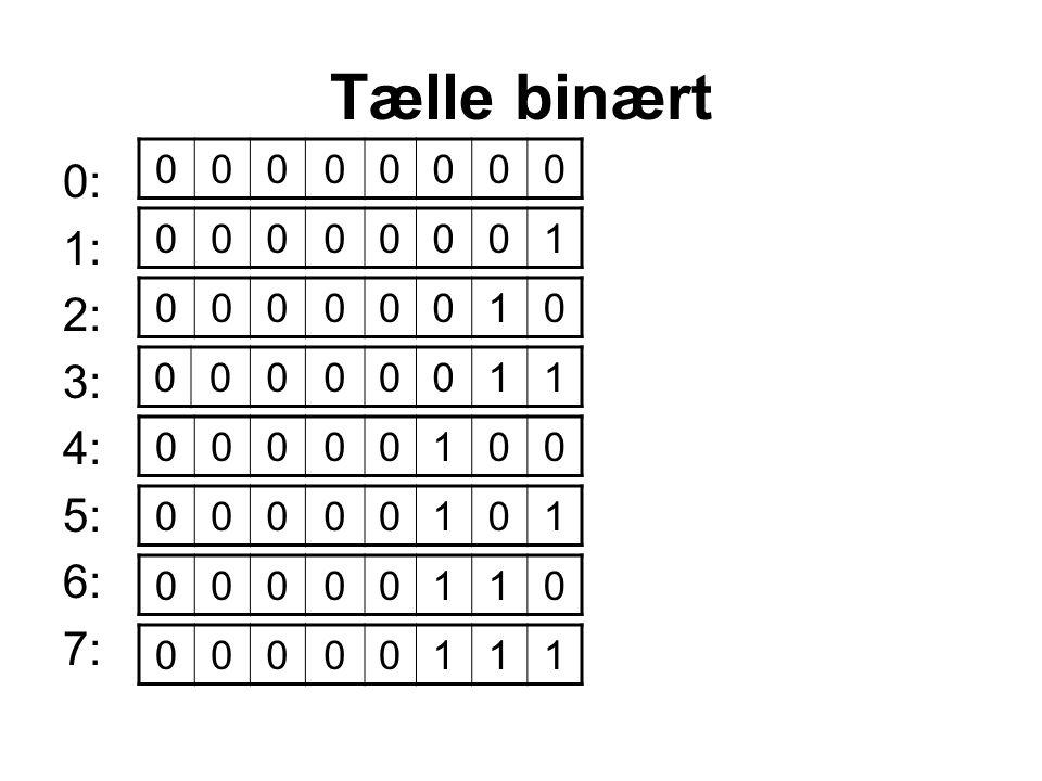 Tælle binært 0: 1: 2: 3: 4: 5: 6: 7: 1 1 1 1 1 1 1