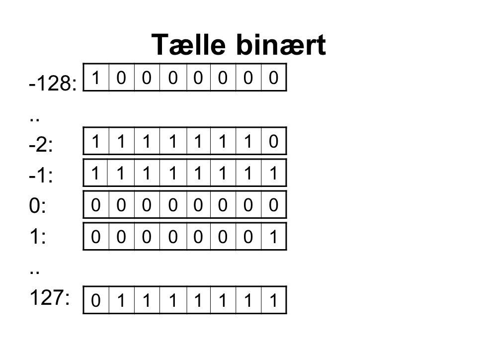 Tælle binært 1 -128: .. -2: -1: 0: 1: 127: 1 1 1 1