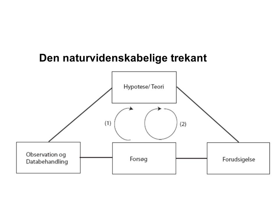 Den naturvidenskabelige trekant