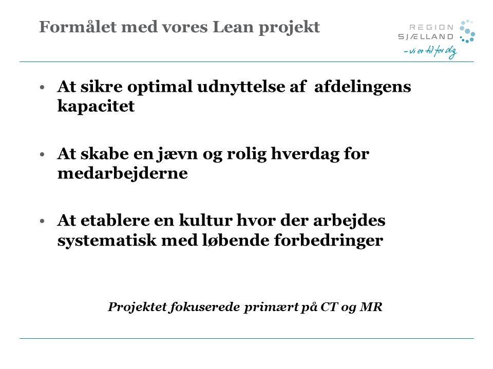 Formålet med vores Lean projekt