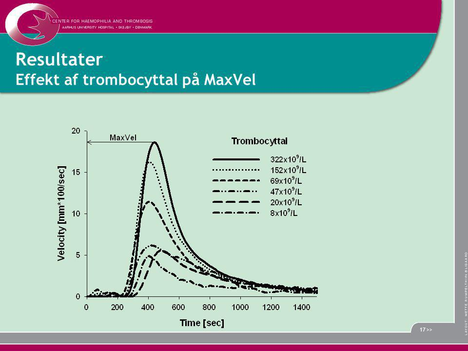 Resultater Effekt af trombocyttal på MaxVel