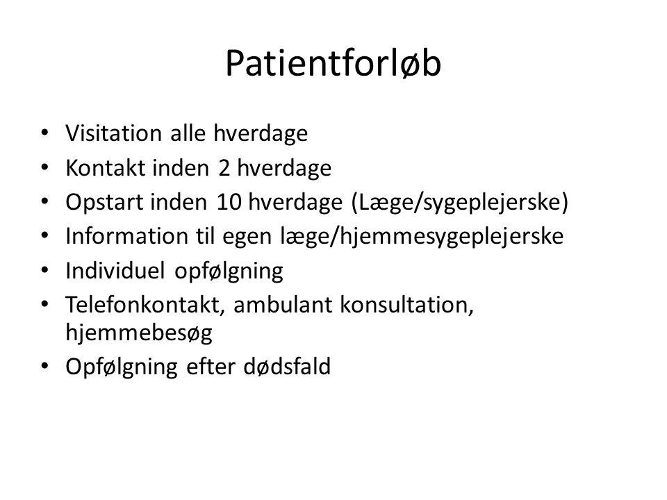 Patientforløb Visitation alle hverdage Kontakt inden 2 hverdage