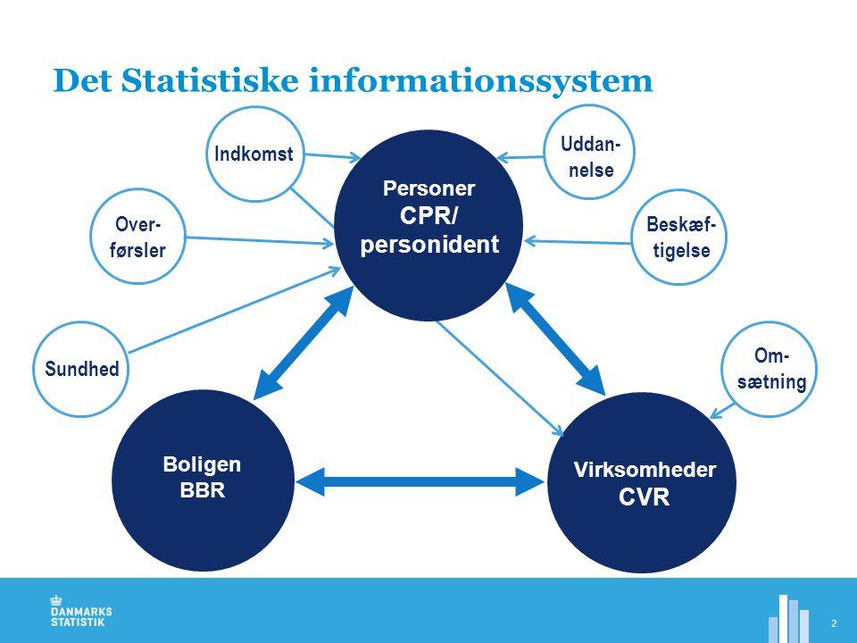 Det Statistiske informationssystem