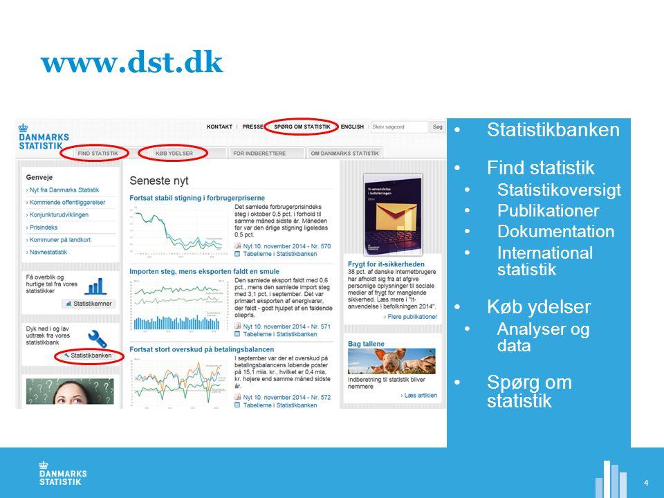 www.dst.dk Statistikbanken Find statistik Køb ydelser