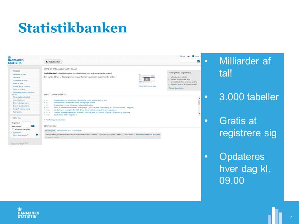 Statistikbanken Milliarder af tal! 3.000 tabeller