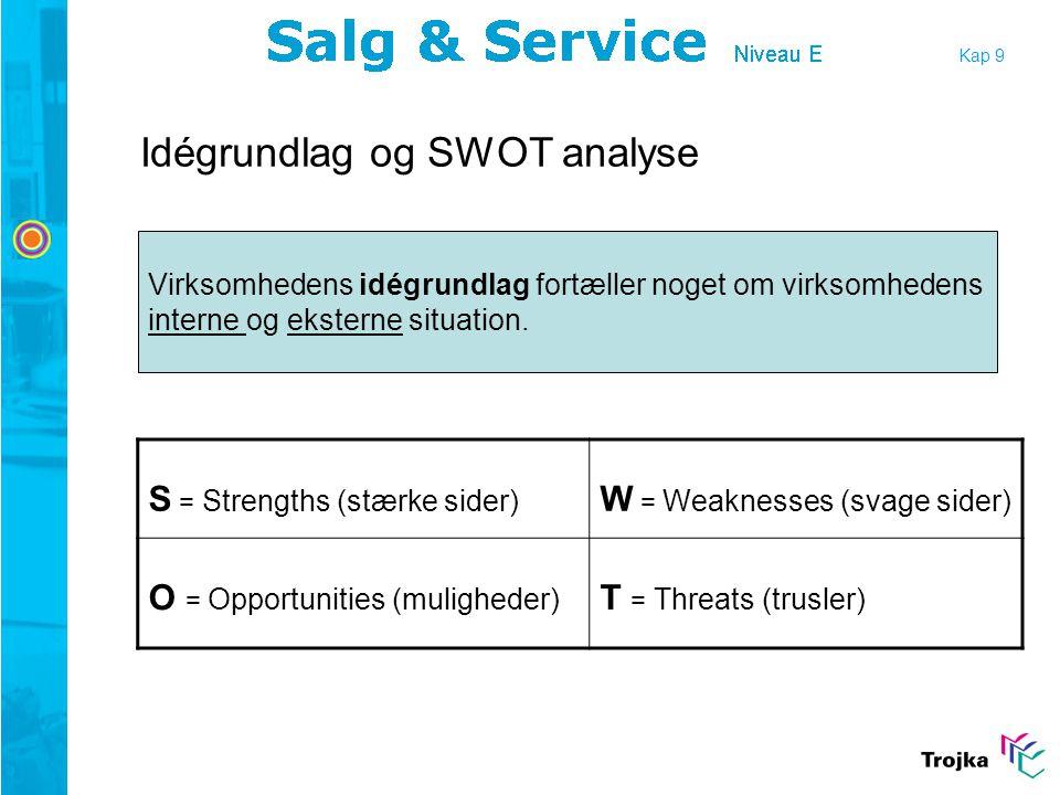 Idégrundlag og SWOT analyse