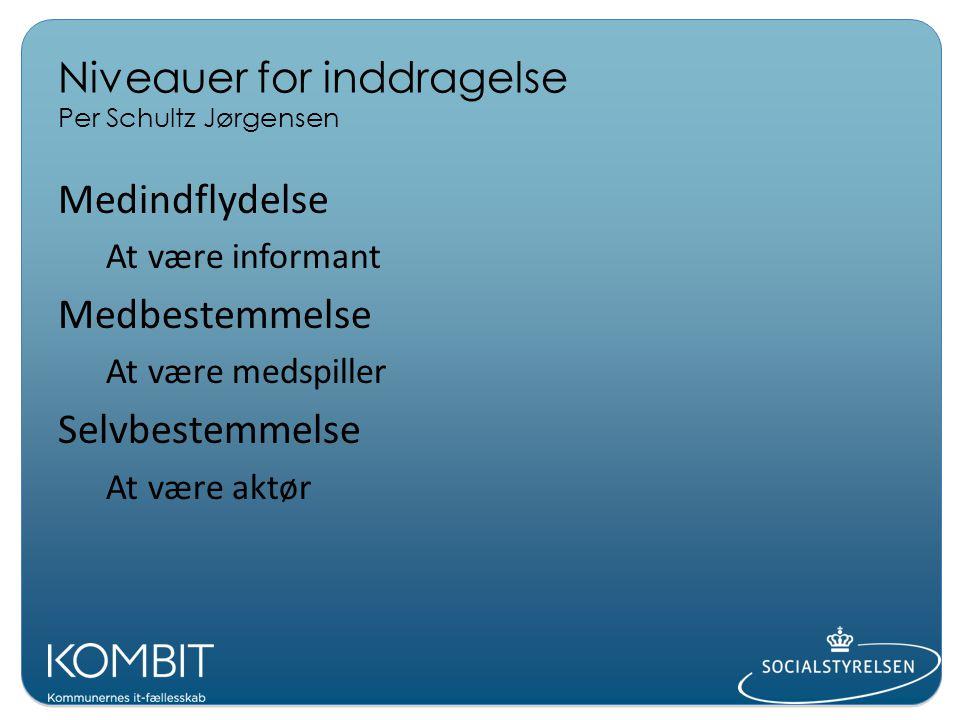 Niveauer for inddragelse Per Schultz Jørgensen
