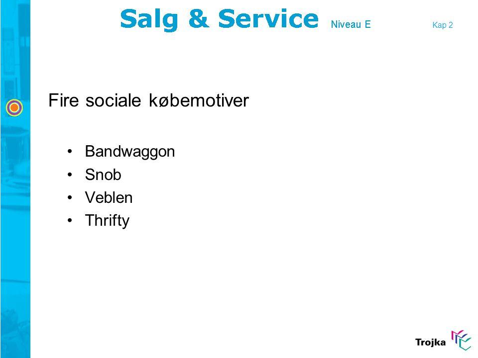 Fire sociale købemotiver