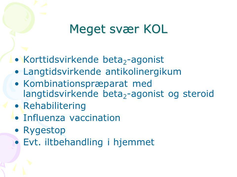 Meget svær KOL Korttidsvirkende beta2-agonist