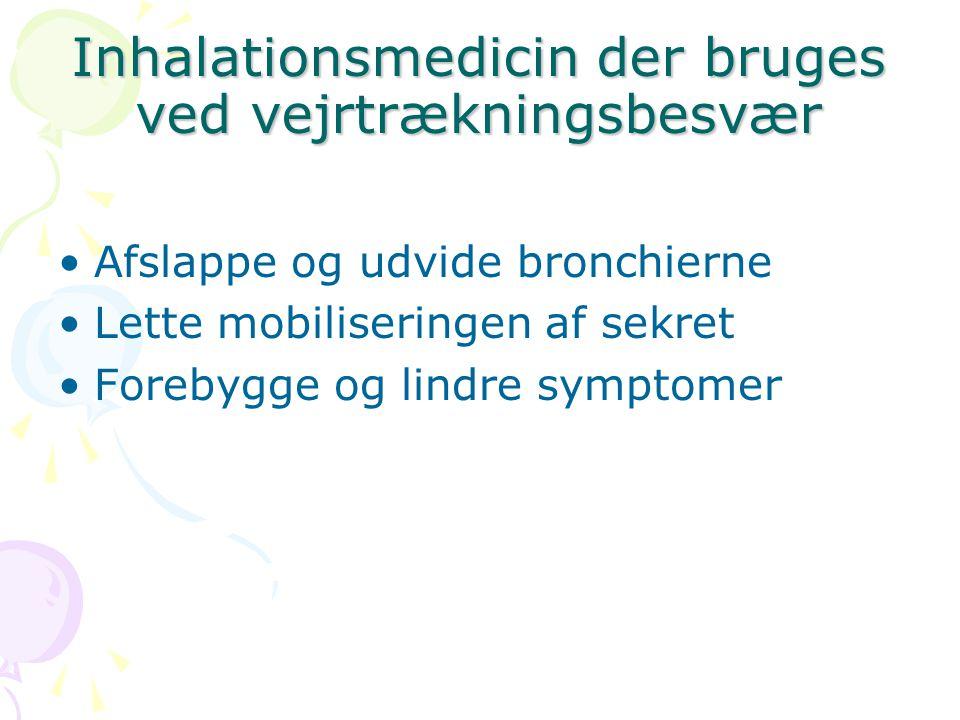 Inhalationsmedicin der bruges ved vejrtrækningsbesvær