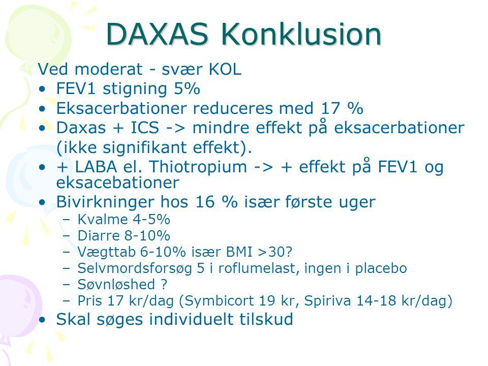 DAXAS Konklusion Ved moderat - svær KOL FEV1 stigning 5%