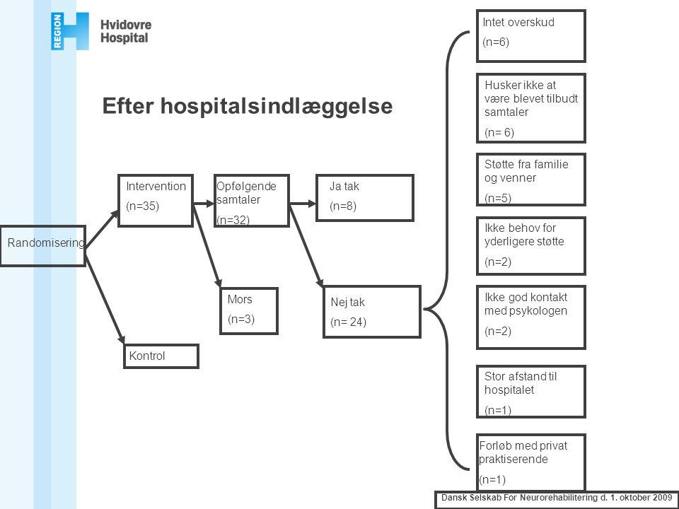 Efter hospitalsindlæggelse
