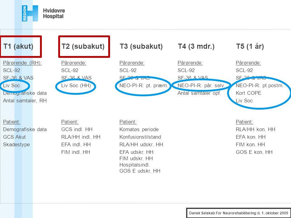 T1 (akut) T2 (subakut) T3 (subakut) T4 (3 mdr.) T5 (1 år)