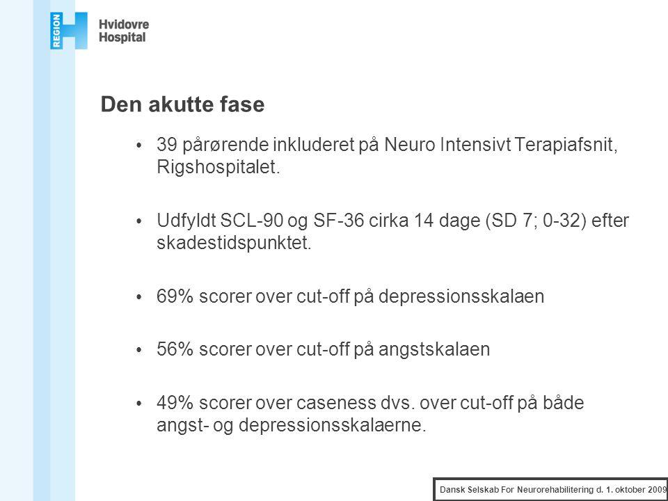 Den akutte fase 39 pårørende inkluderet på Neuro Intensivt Terapiafsnit, Rigshospitalet.