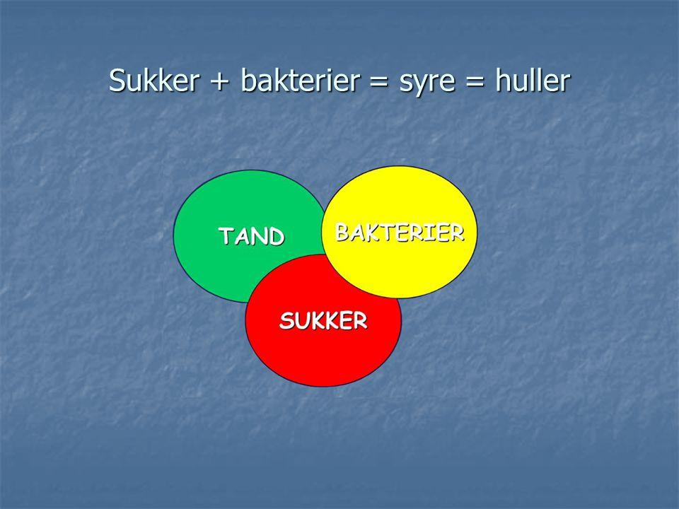 Sukker + bakterier = syre = huller