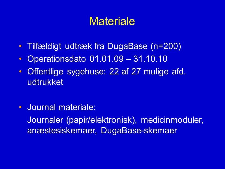 Materiale Tilfældigt udtræk fra DugaBase (n=200)