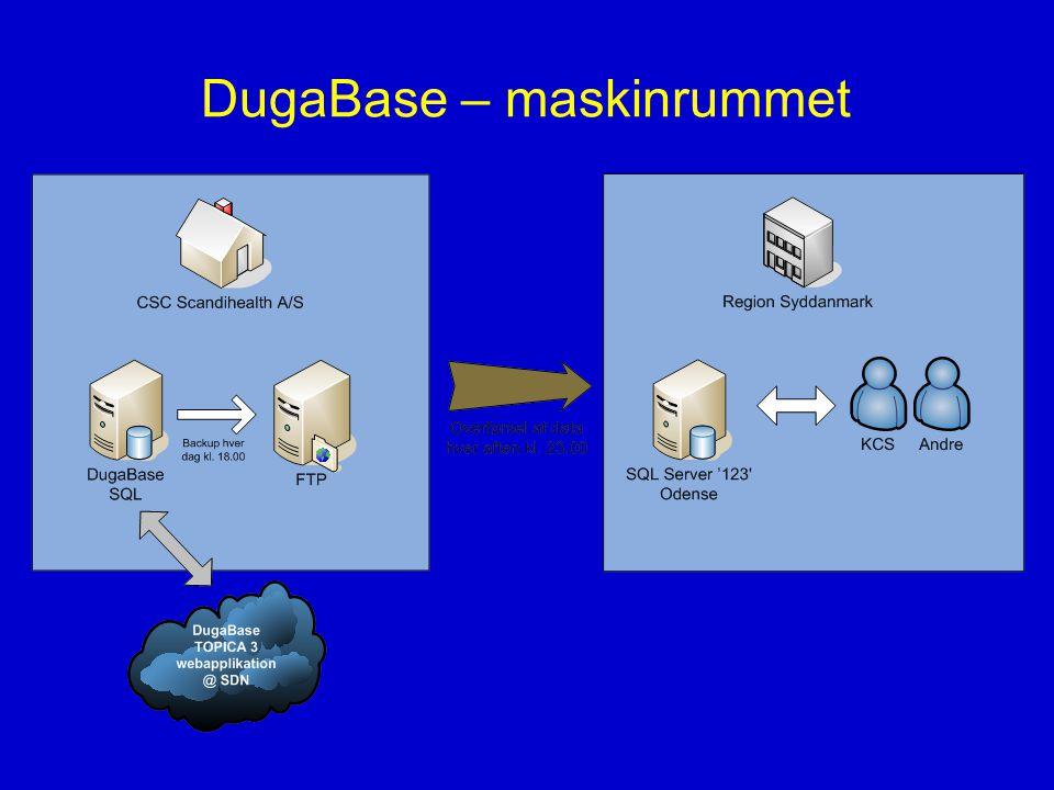 DugaBase – maskinrummet
