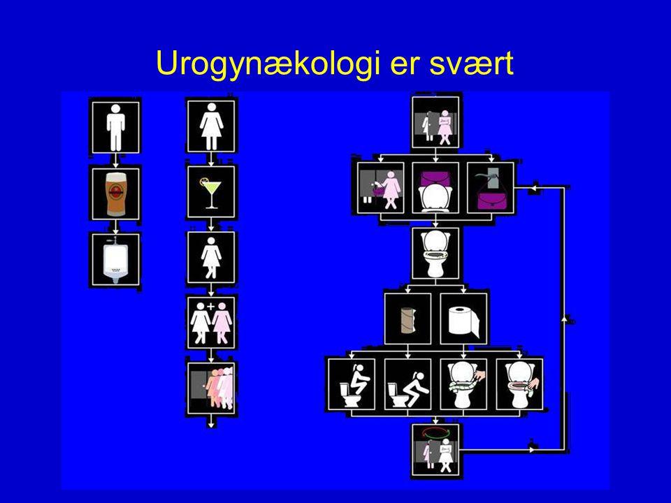 Urogynækologi er svært