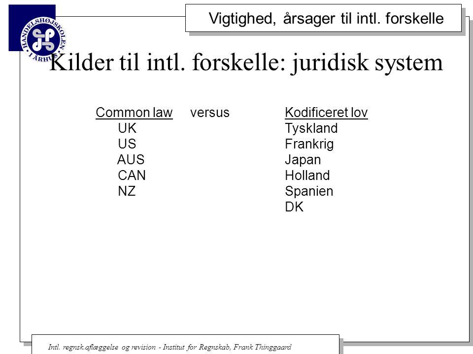 Kilder til intl. forskelle: juridisk system