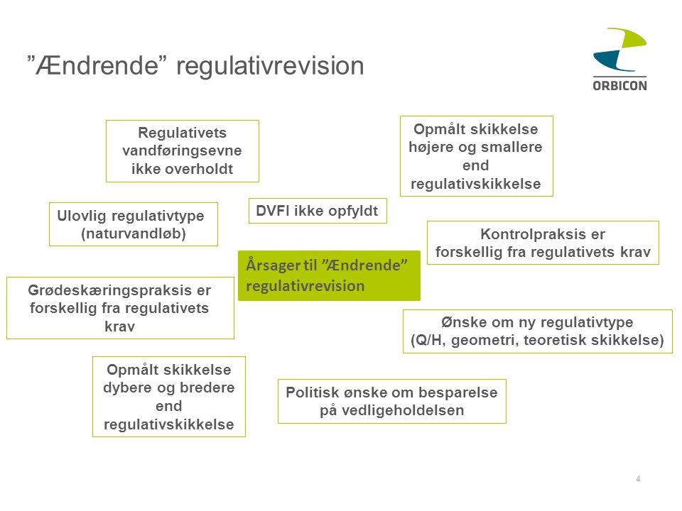 Ændrende regulativrevision