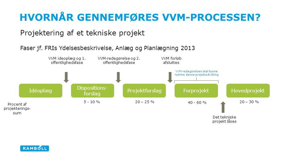Rummelig VVM'er for konkrete projekter - ppt video online download