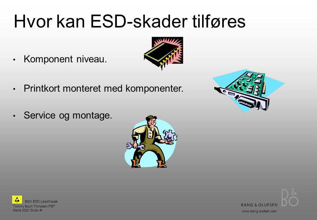 Hvor kan ESD-skader tilføres