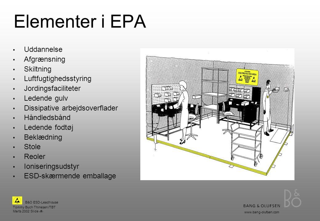 Elementer i EPA Uddannelse Afgrænsning Skiltning Luftfugtighedsstyring