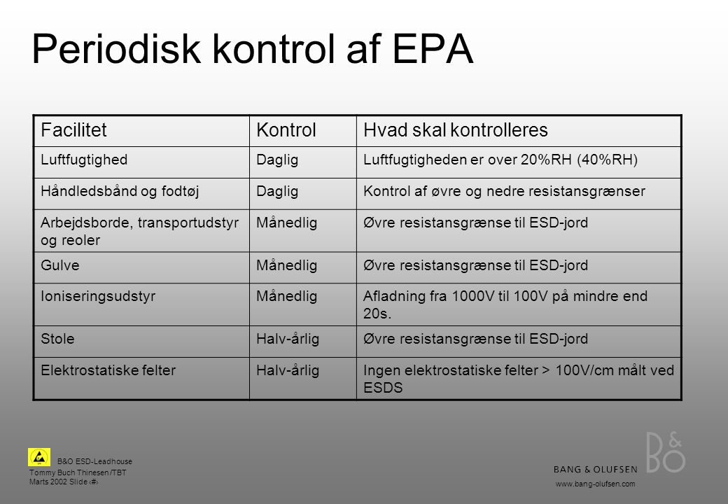 Periodisk kontrol af EPA
