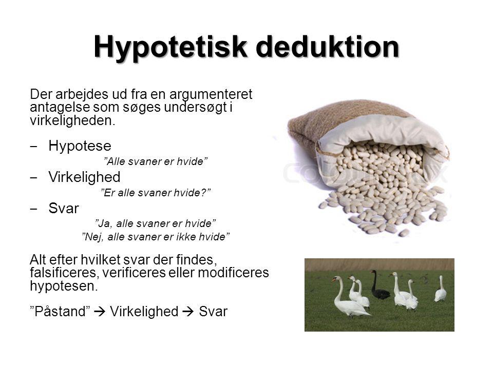 Hypotetisk deduktion Hypotese Virkelighed Svar