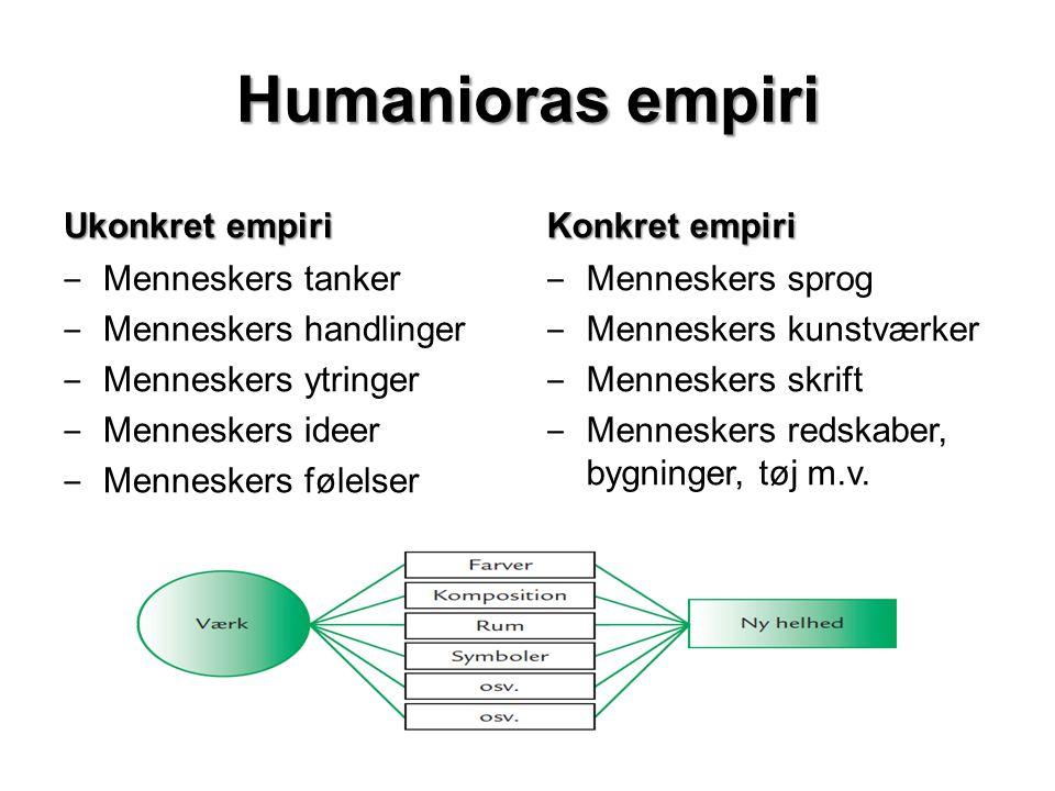 Humanioras empiri Ukonkret empiri Konkret empiri Menneskers tanker
