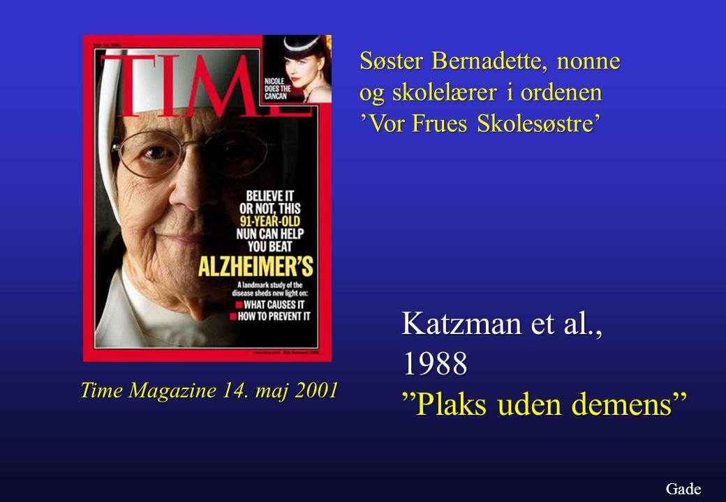 Katzman et al., 1988 Plaks uden demens Søster Bernadette, nonne