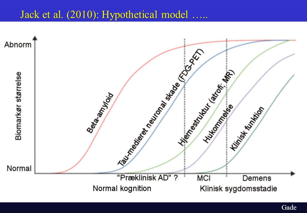 Jack et al. (2010): Hypothetical model …..