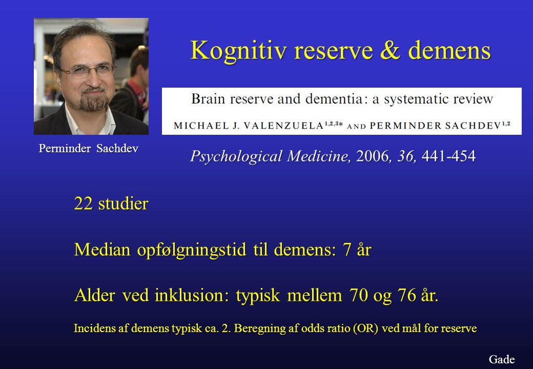 Kognitiv reserve & demens