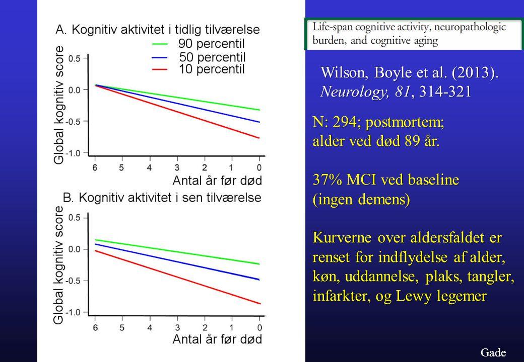Wilson, Boyle et al. (2013). Neurology, 81, 314-321
