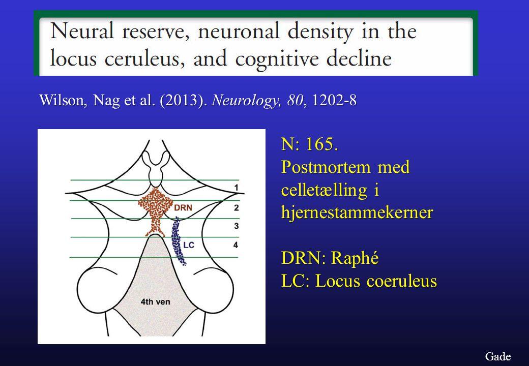 N: 165. Postmortem med celletælling i hjernestammekerner