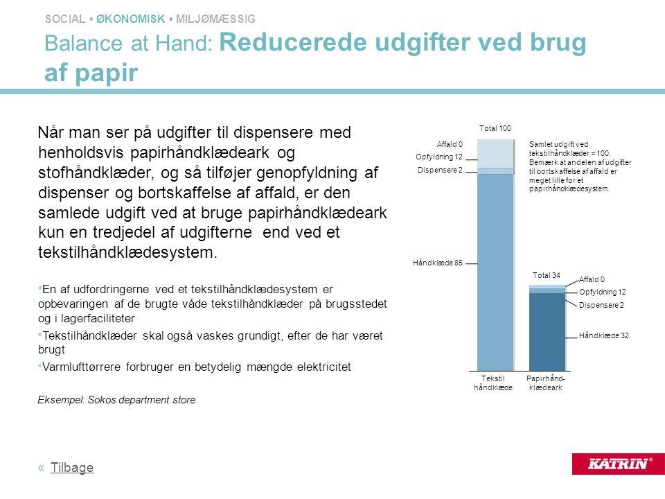 Balance at Hand: Reducerede udgifter ved brug af papir