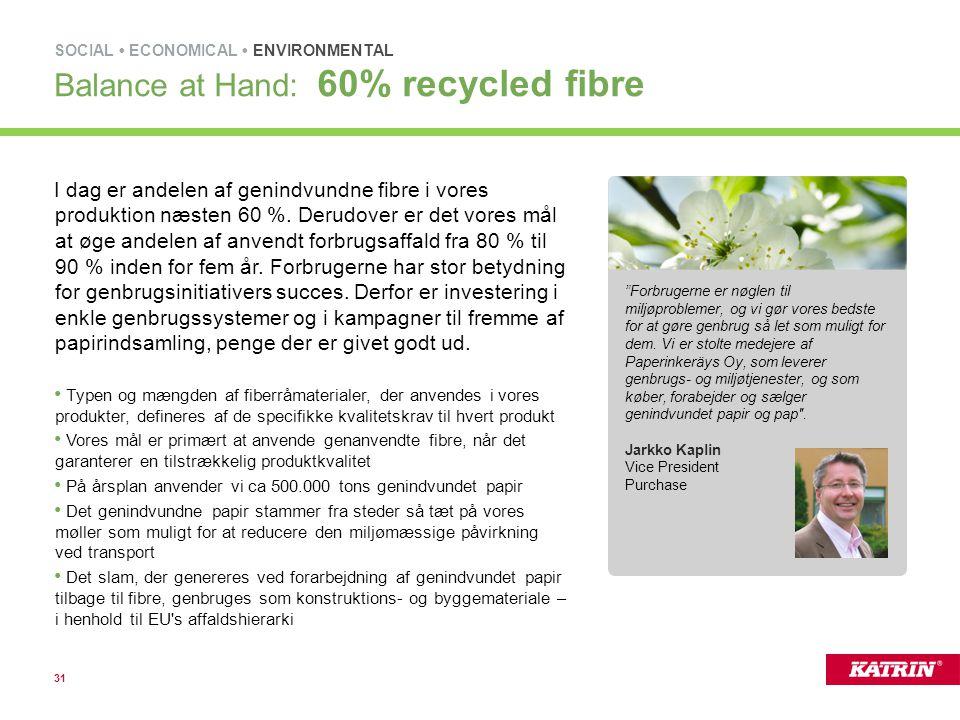 Balance at Hand: 60% recycled fibre