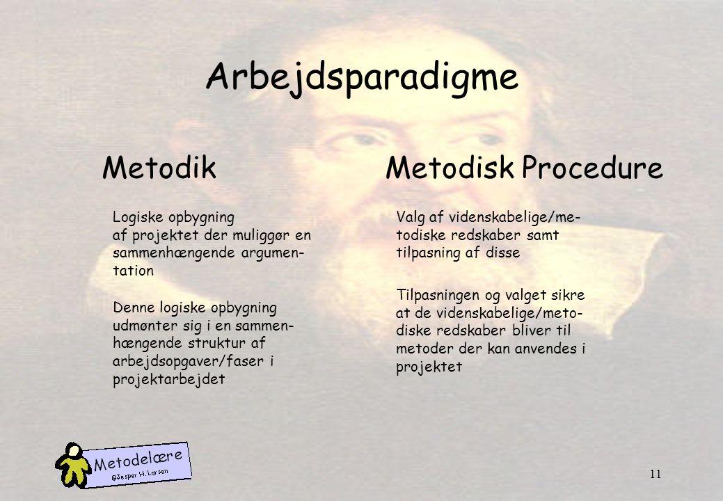 Arbejdsparadigme Metodik Metodisk Procedure Logiske opbygning