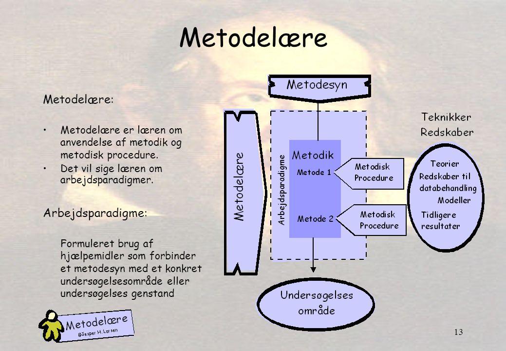 Metodelære Metodelære: Arbejdsparadigme: