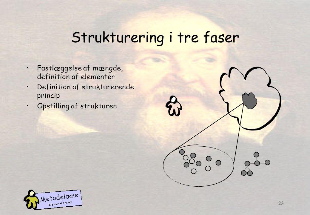 Strukturering i tre faser