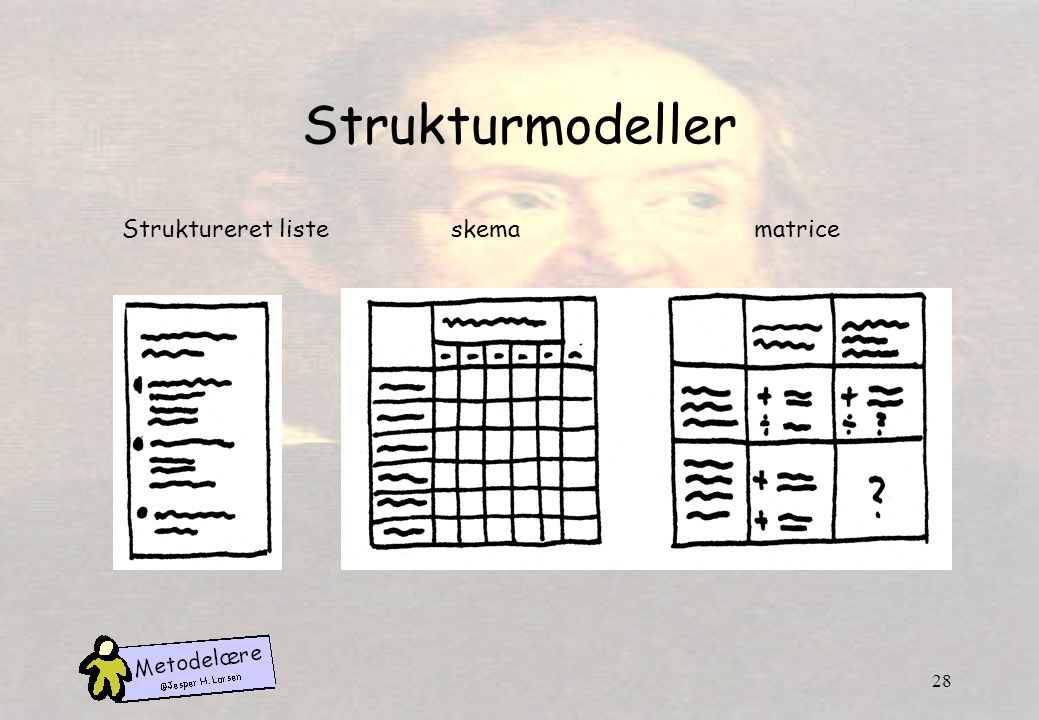 Strukturmodeller Struktureret liste skema matrice