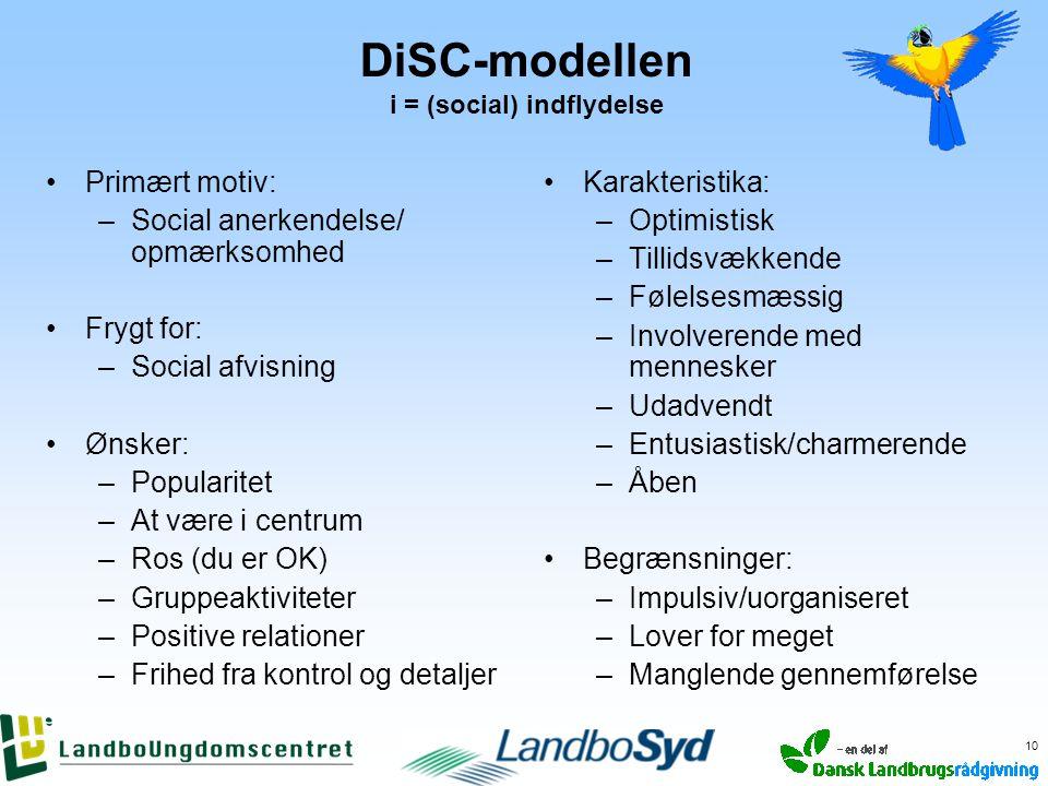 DiSC-modellen i = (social) indflydelse