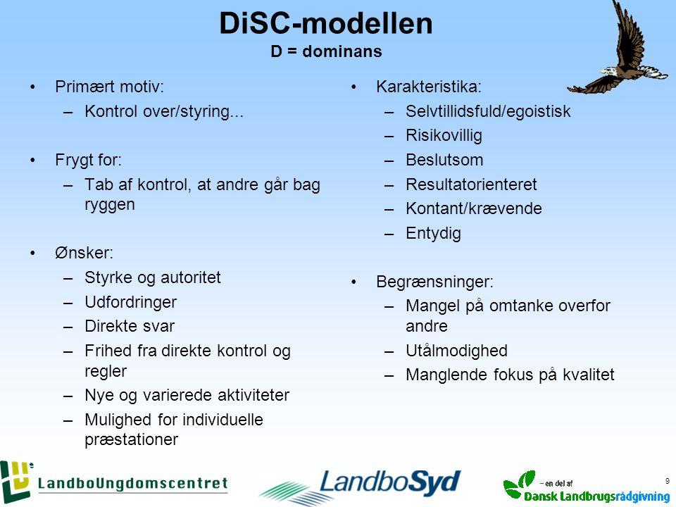 DiSC-modellen D = dominans