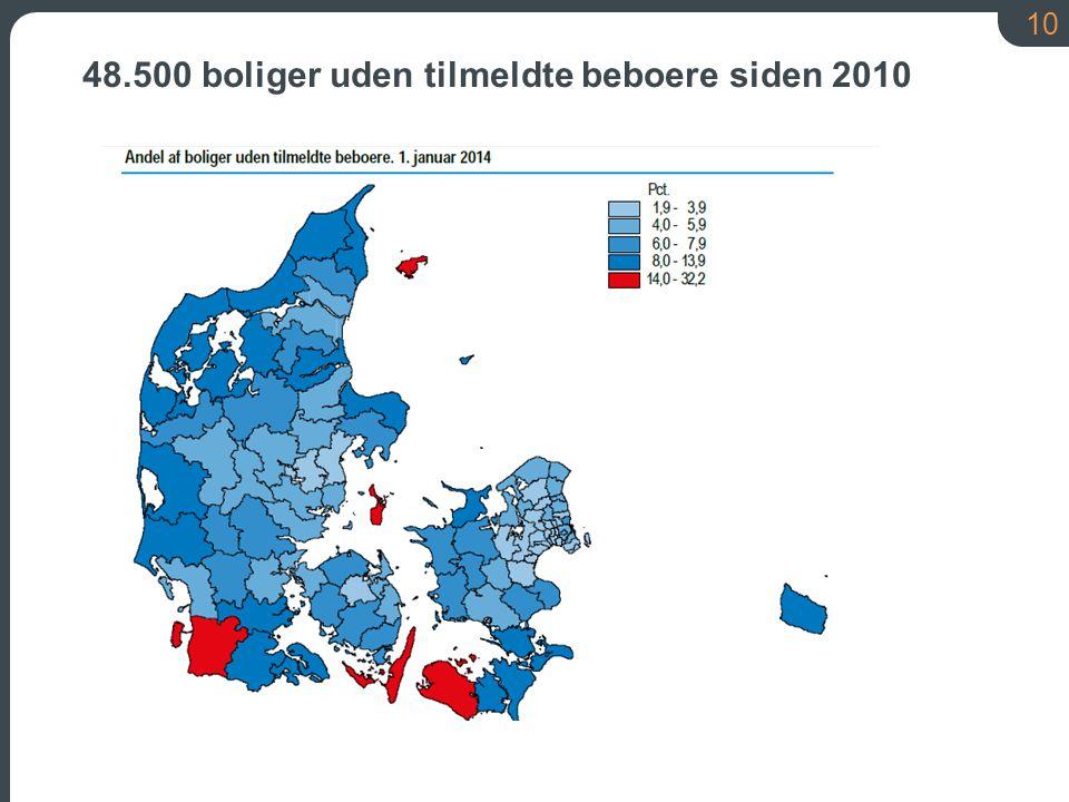 48.500 boliger uden tilmeldte beboere siden 2010